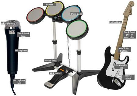 Game Review: Rock Band for Xbox 360/PS3